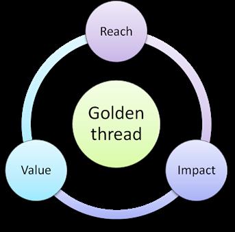 key diagrams