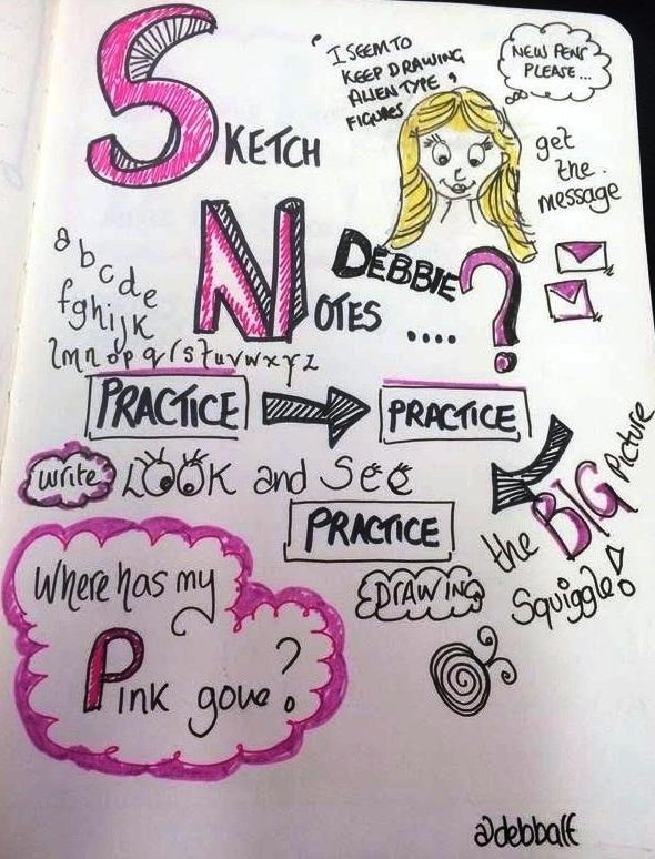 Sketchnoting Workshop Practice