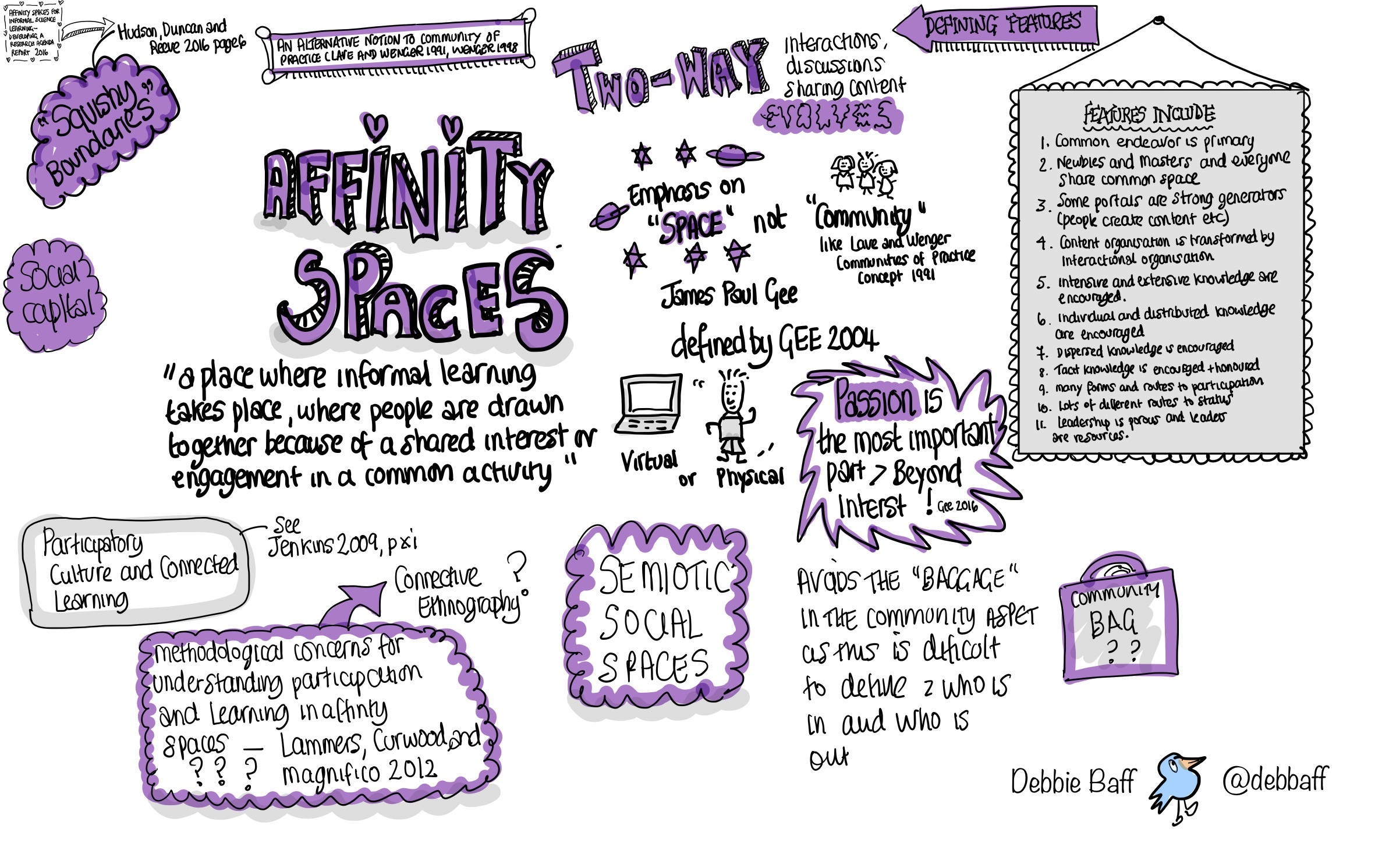 Affinity Spaces