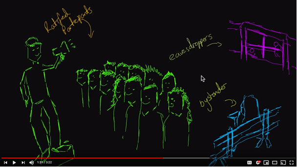 screenshot from video Goffman's Participation Framework